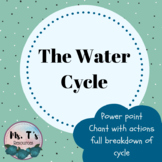 Stages of Water Cycle PPT