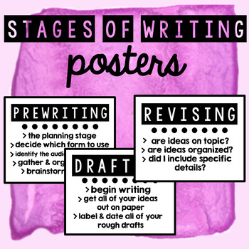 Stages of Writing Posters