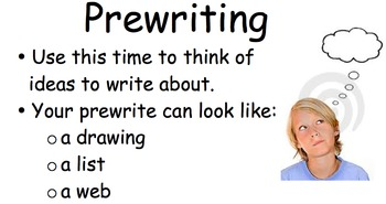 Stages of Writing Printable