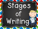 Stages of Writing : Going through the Writing Process