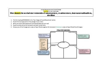 Stages of a social movement revision