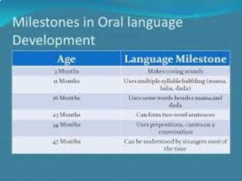 Stages of children's language development