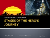 Stages of the Hero's Journey Presentation
