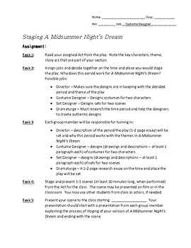 Staging A Midsummer Night's Dream Project