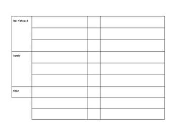 Stalin Characterization Chart