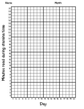 Stamina Graph