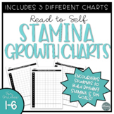 Stamina Growth Chart- Read to Self