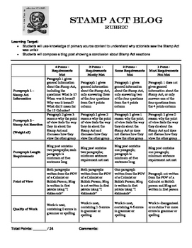 Stamp Act Blog (& Rubric!)
