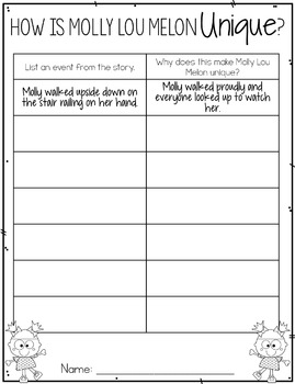 Stand Tall, Molly Lou Melon - A Mentor Text for Reading and Writing