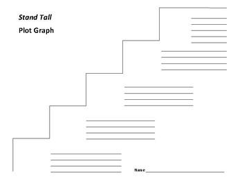 Stand Tall Plot Graph - Joan Bauer