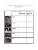 Stand and Deliver Graphic Organizer