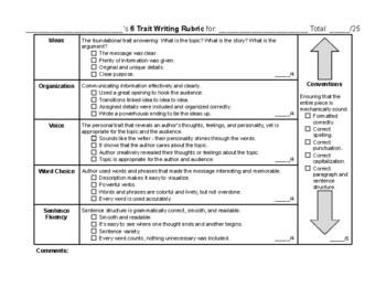Standard 6 Trait Writing Rubric