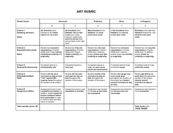 Standard Art Rubric - Middle/High School Level