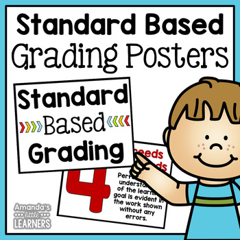 Standard Based Grading Posters