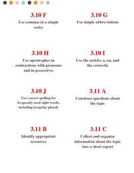 Standard Descriptions for Virginia SOLs 3.10 F to 3.11 C f