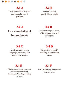Standard Descriptions for Virginia SOLs 3.3 A to 3.4 F for binder organization