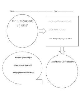 Standard Deviants School Introduction to Shakespeare Video Worksheet
