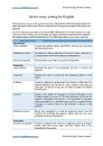 Standard English Module B Sample Essay & Essay-Writing Analysis: Feed