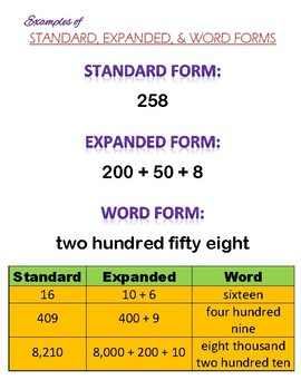 Standard, Expanded and Word Form Practice Sort
