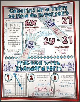 standard form notes  Standard Form Doodle Notes