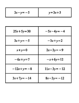 Standard Form Equations to Slope-Intercept Form Puzzle