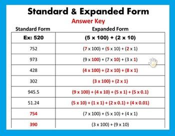 Standard Form & Expanded Form
