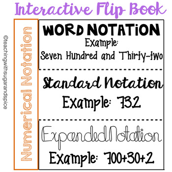 Standard Form, Expanded Form and Word Form; Numerical Notation
