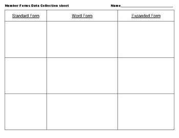 Standard Form- Word Form- Expanded Form activities