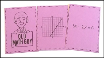 Standard Form of Linear Equations Card Game