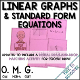 Linear Graphs & Standard Form Equations Card Game | Distance Learning