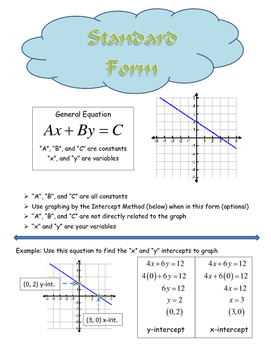 Standard Form of a Linear Equation