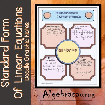 Standard Form of a Linear Equation Doodle Notes or Graphic Organizer