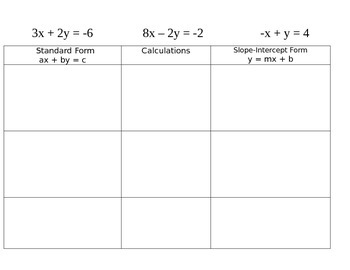 Standard Form to Slope-Intercept Form