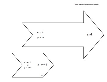 Standard Form to Slope-Intercept Form Activity