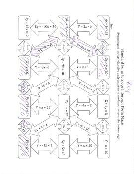Standard Form to Slope Intercept Form Maze