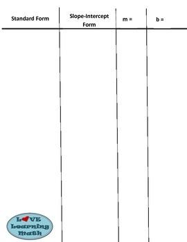 Standard Form vs. Slope Intercept Form of Lines Column Sort
