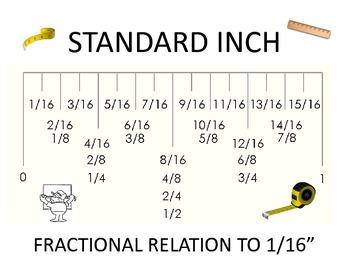 Standard Inch