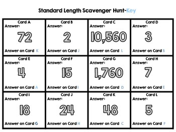 Standard Length Scavenger Hunt