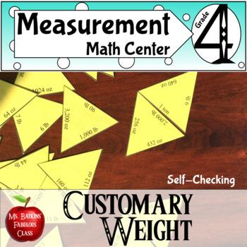 Measurement Standard Mass Conversion weight