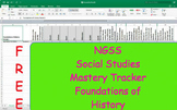 NGSS Standard Mastery Tracker- World History: Foundations