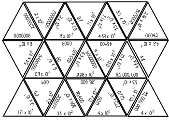 Scientific and Standard Notation Tarsia Puzzle Review Game