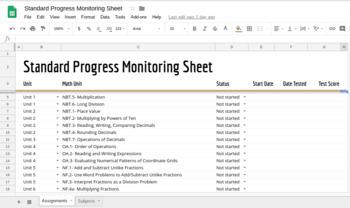 5th Grade Math Standard Progress Monitoring Report