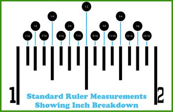 Standard Ruler Measurements Printable Reference Sheet