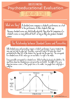 Standard Scores: Understanding Psychoeducational Evaluatio