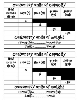 Standard Units of Measurement Graphic Organizers