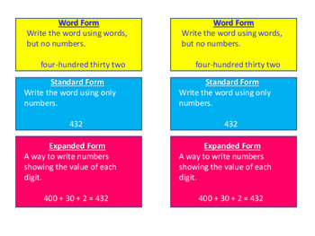 Standard, Word and Expanded Form Easy Reference Sheet