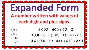 Standard and Expanded Form Poster by Jessica Lancaster | TpT