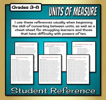 Standard and Metric Conversions Guide