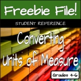 Converting Units of Measure Reference