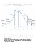Standard curve visual-